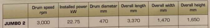 Pieralisi Jumbo 2 Decanter Specifications